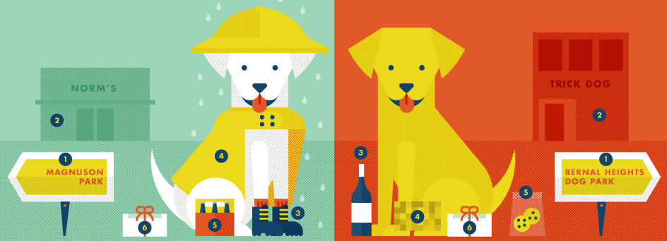 Seattle versus San Francisco - which is the most dog friendly city?