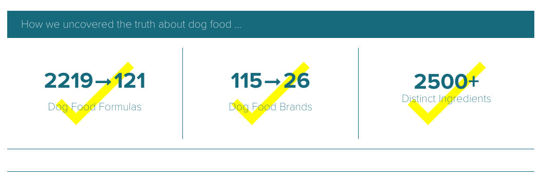 The Truth About Dog Food An Expose Every Dog Lover Needs To Read
