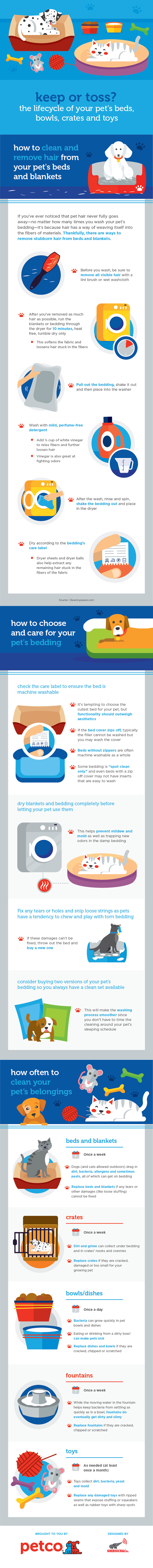clean or toss pet bowls toys beds infographic