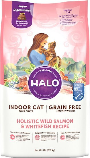 Halo healthy weight