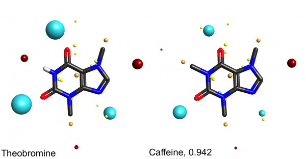 theobromine with caffeine molecules