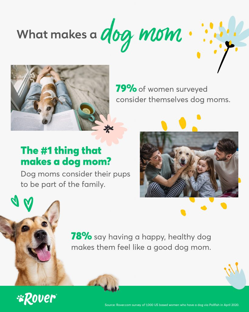 Mother's Day infographic