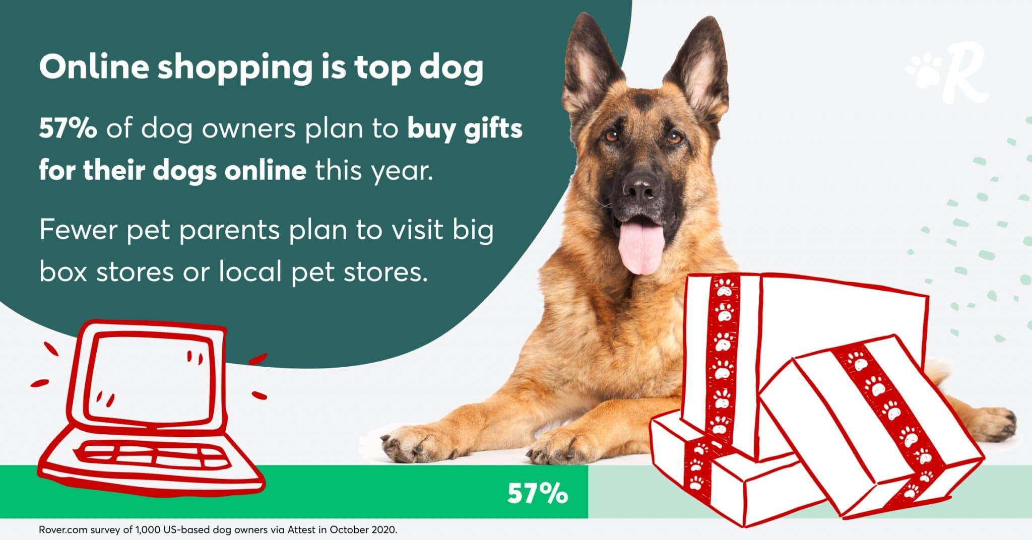German Shepherd ordering presents online