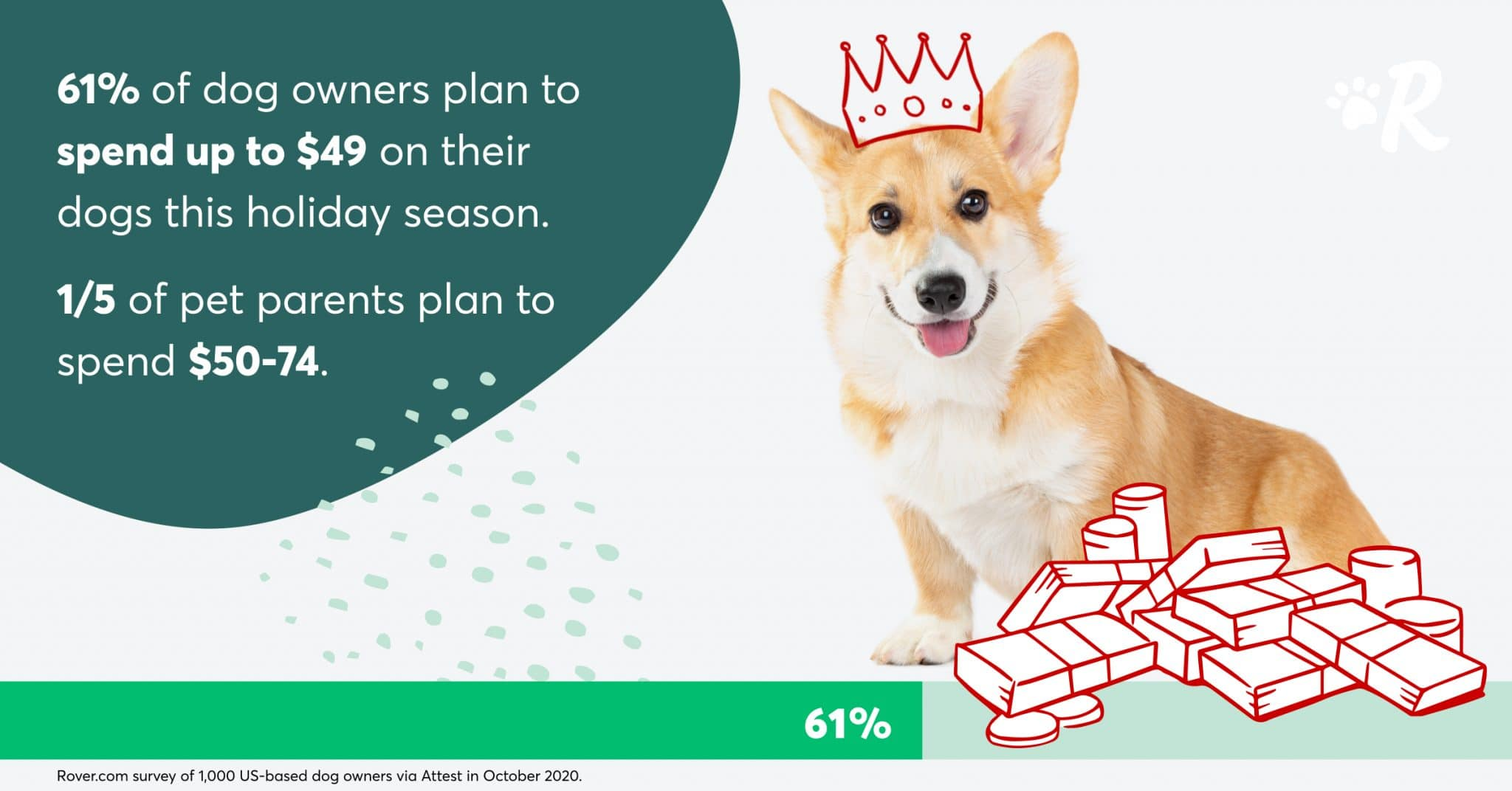 Corgi sitting in a crown with lots of money